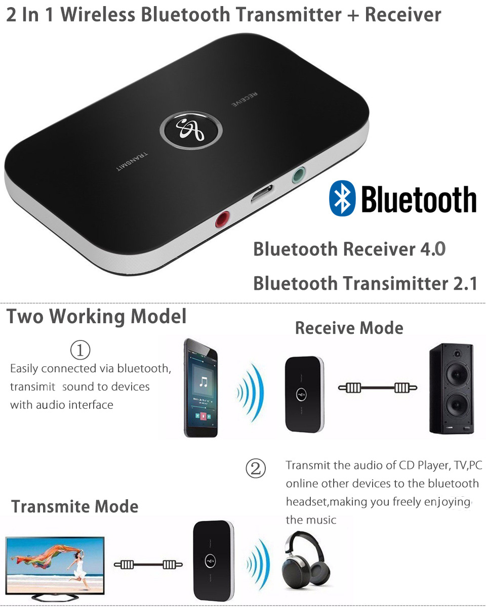 2 in1 wireless bluetooth transmitter receiver a2dp. Black Bedroom Furniture Sets. Home Design Ideas