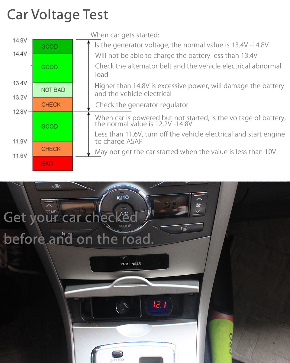 Car Battery Voltage Meter : Led car battery electric cigarette lighter voltmeter