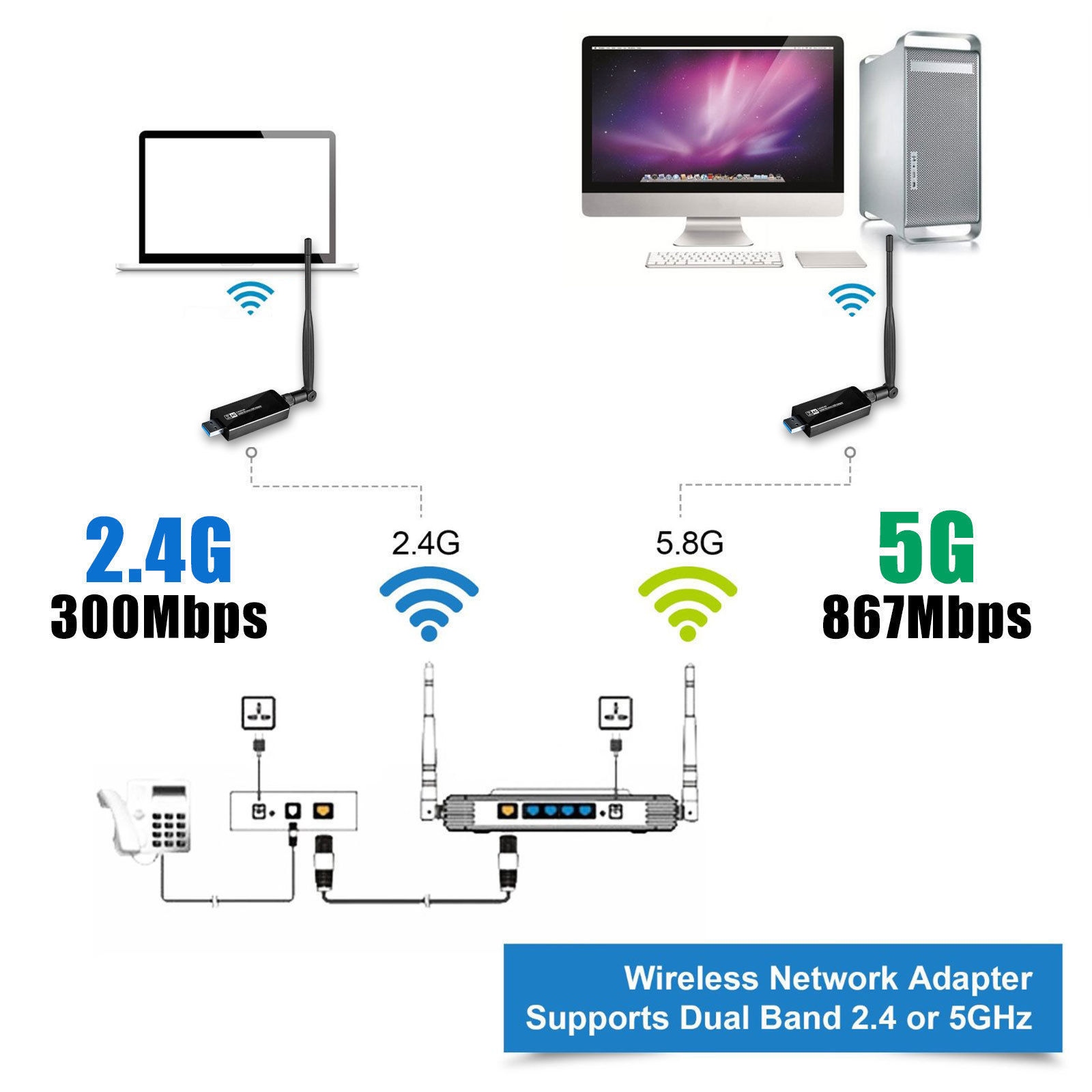 1200Mbps-Dual-Band-2-4GHz-5GHz-Wireless-USB-3-0-WiFi-Adapter-802-11AC-w-Antenna thumbnail 6