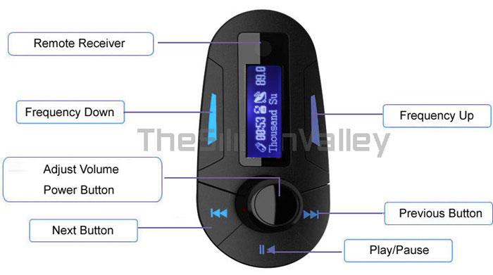 FM модулятор The Greek LAN Mp3 FM AUX USB - фото 11