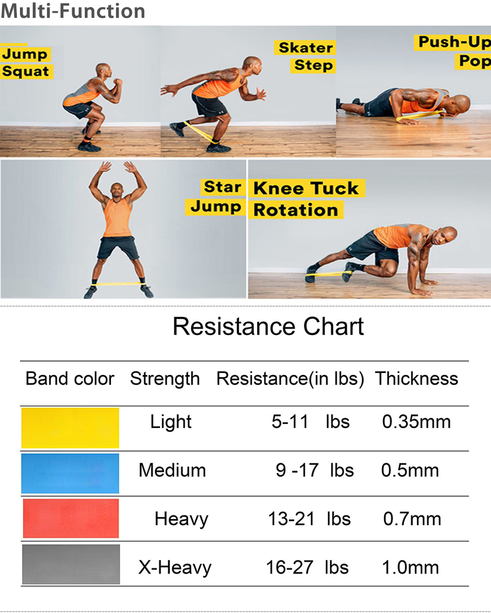 4pcs Resistance Loop Band Exercise Yoga Bands Rubber